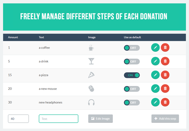 WP Attractive Donations System - Easy Stripe & Paypal donations - 1