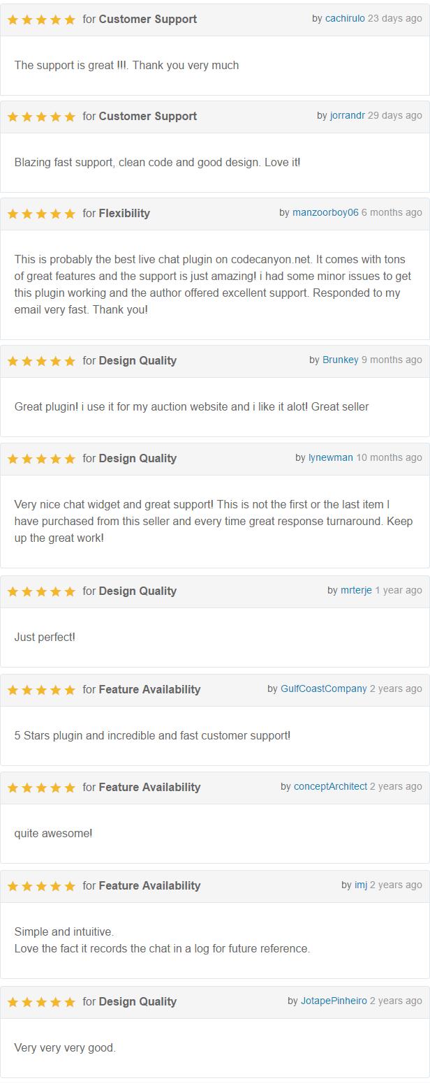 WP Visual Chat reviews