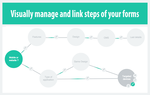 Easily manage steps